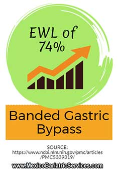 Banded Gastric Bypass Excess Weight Loss