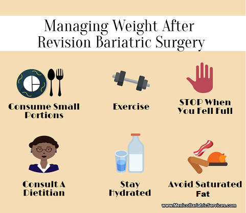 Managing Weight After Revision Surgery