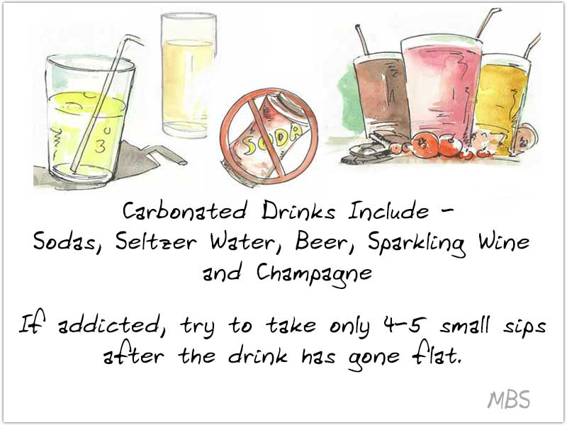 Flat Carbonated Drinks Post Bariatric Surgery