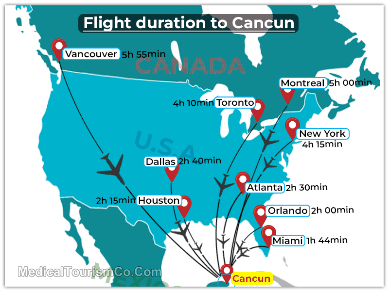 Flight Duration Cancun