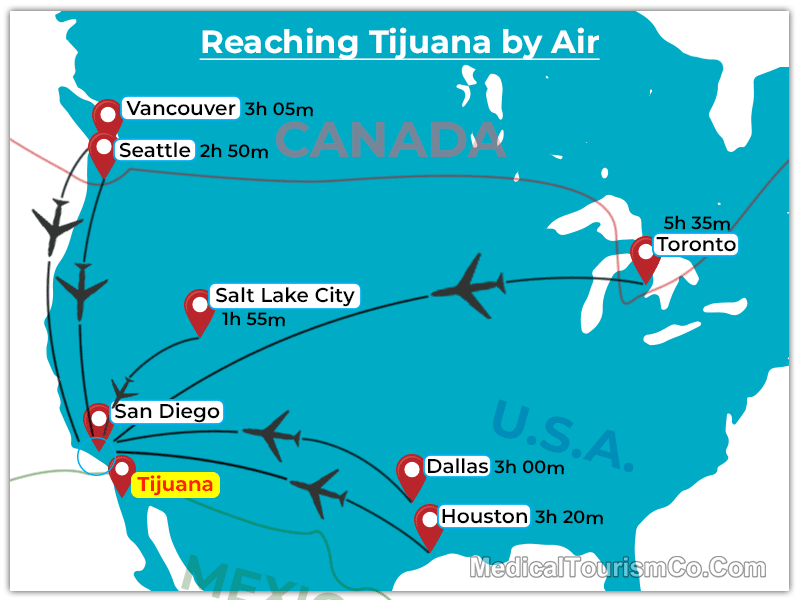 Flight Duration - San Diego